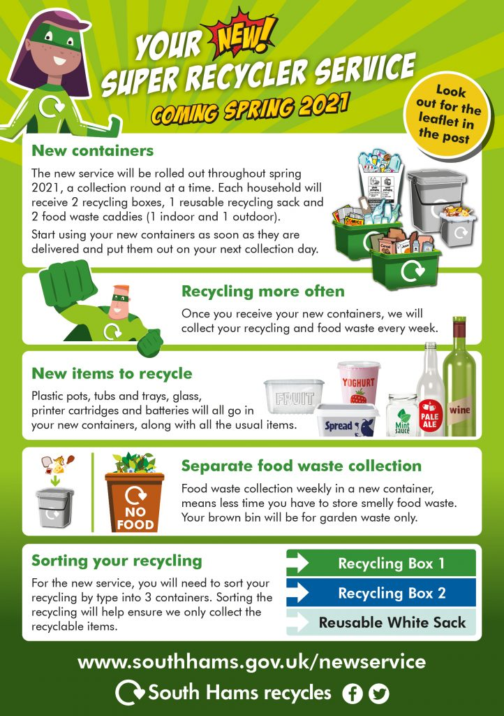 Recycling Information Leaflet
